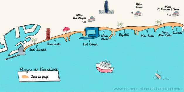 dessin plages barcelone bar de plage
