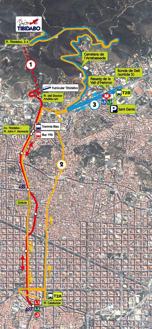 itinéraire tibidabo