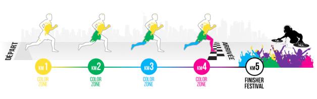 color run course détail