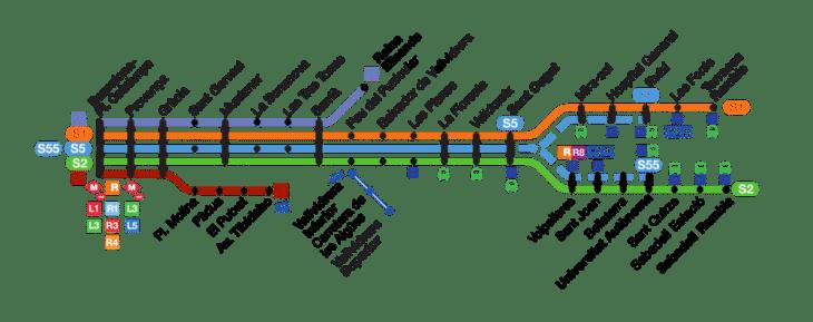 ligne ferrocaril barcelona vallès
