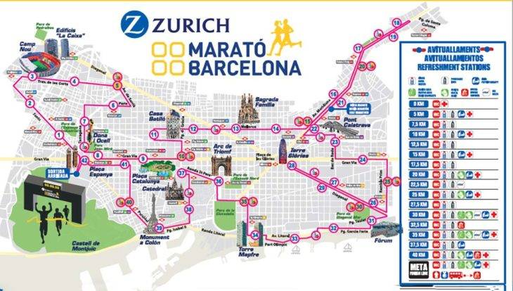 circuit marathon barcelone